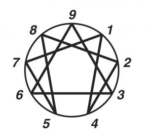 Símbolo-con-números